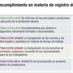 Multas de hasta 18.000€ a las empresas que no registren la jornada a diario