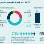 Vídeo: ¿Cobraré pensión? La jubilación explicada para no iniciados