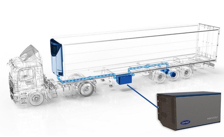 Carrier AddVolt battery technology Vector eCool trailer refrigeration
