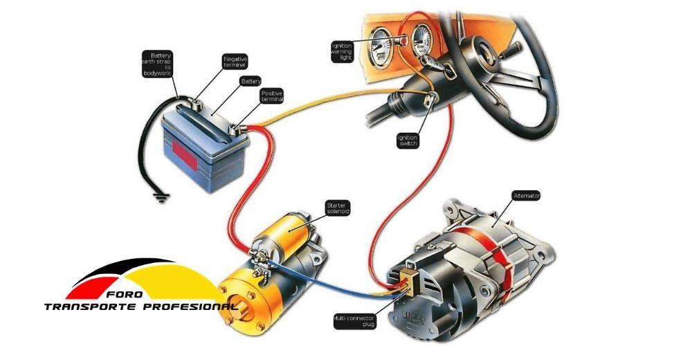partes del sistema de arranque del coche